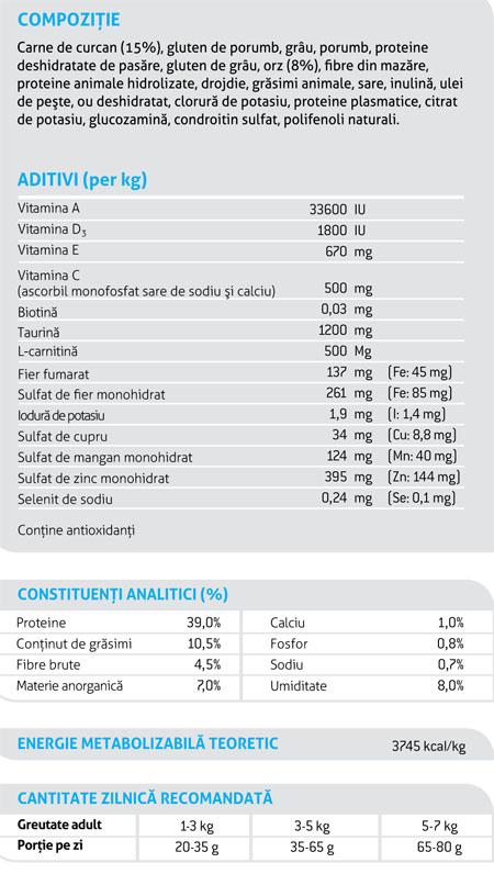 Advance cat sterilizat curcan caracteristici